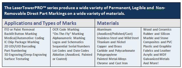 Materials laser marking
