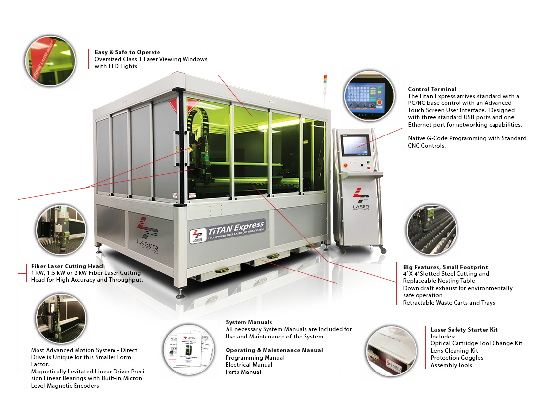 Titan Express fiber laser cutting system has the same big features of the Titan FX, but fits the facility and budgets of small to mid-sized manufacturers and fabricators